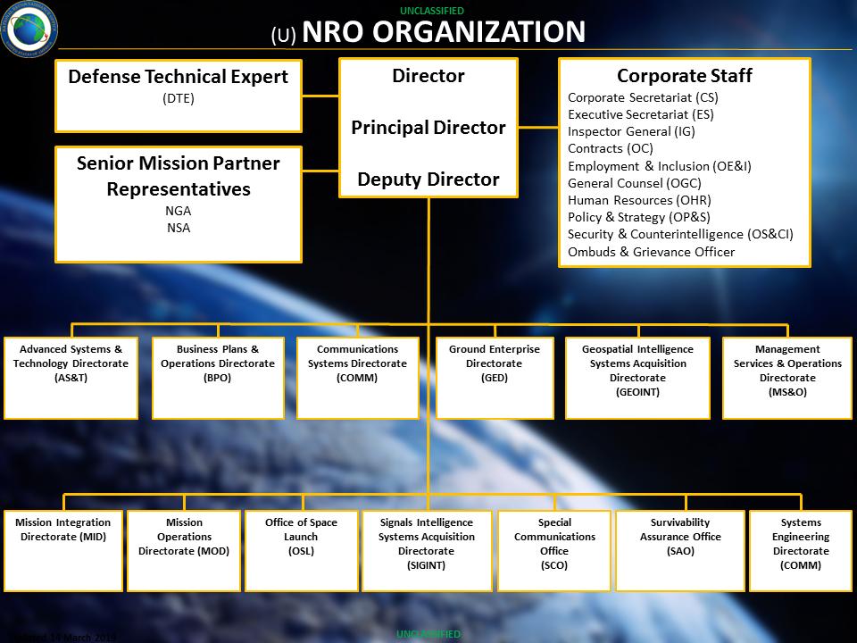 national defense strategy 2018 pdf